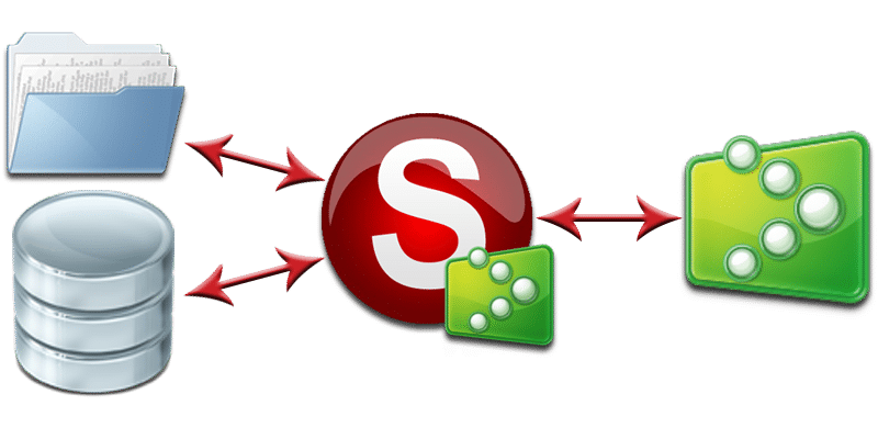 SimpleQB - Document Management QuickBooks Integration